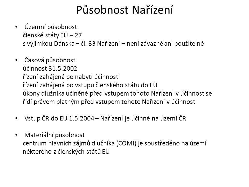 Působnost Nařízení Územní působnost: členské státy EU – 27