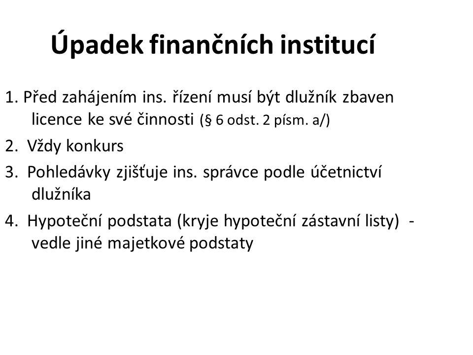 Úpadek finančních institucí