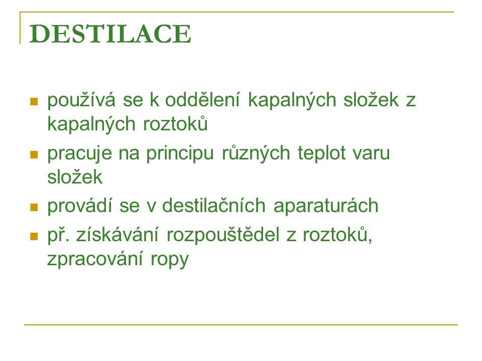 DESTILACE používá se k oddělení kapalných složek z kapalných roztoků