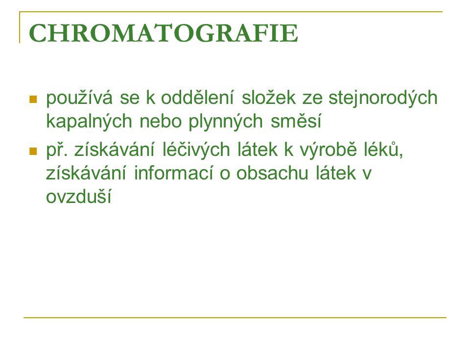 CHROMATOGRAFIE používá se k oddělení složek ze stejnorodých kapalných nebo plynných směsí.