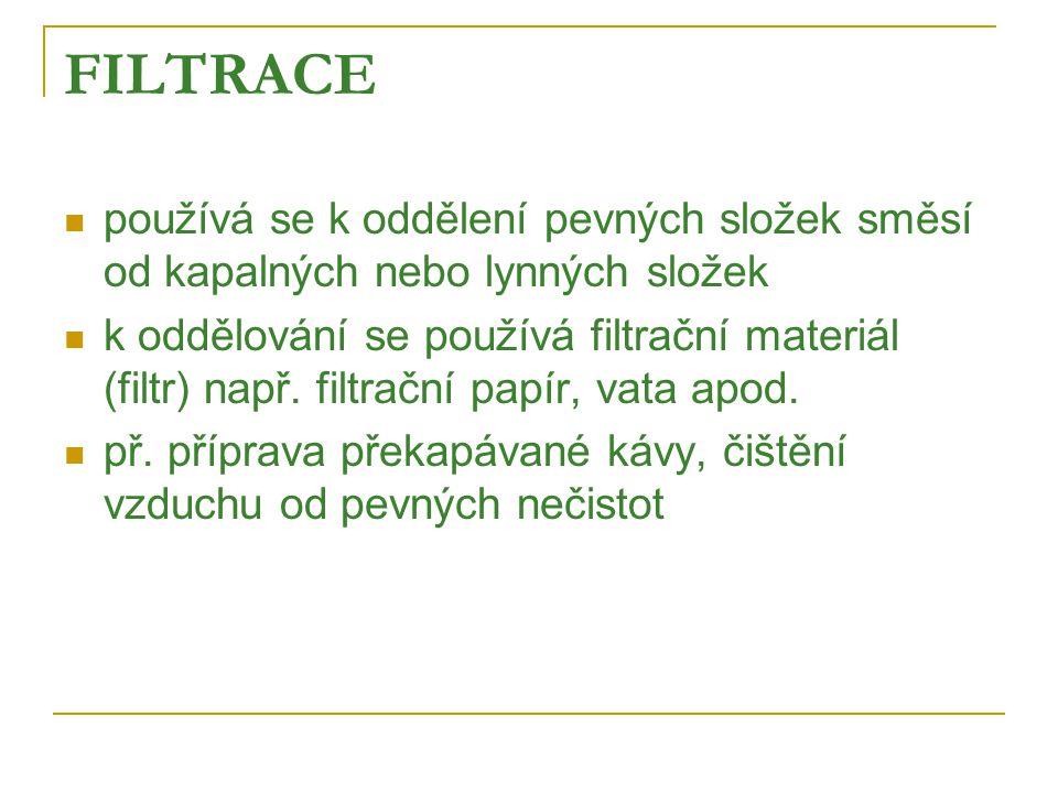 FILTRACE používá se k oddělení pevných složek směsí od kapalných nebo lynných složek.