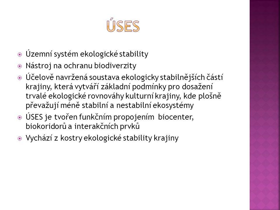 Úses Územní systém ekologické stability