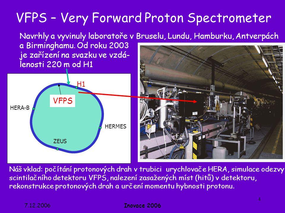 VFPS – Very Forward Proton Spectrometer