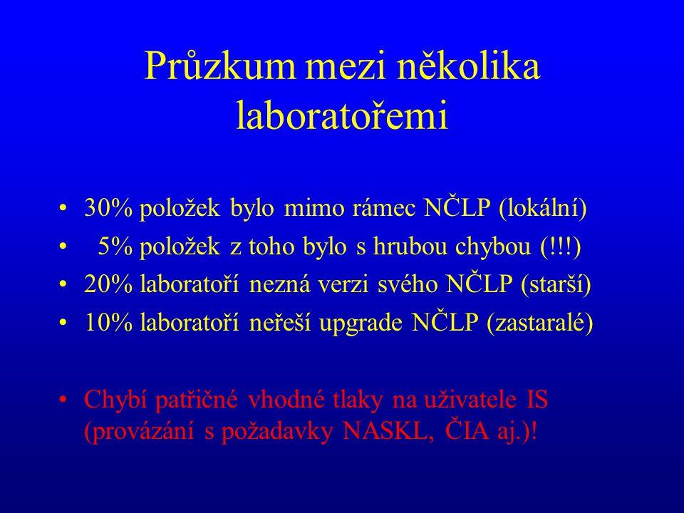Průzkum mezi několika laboratořemi