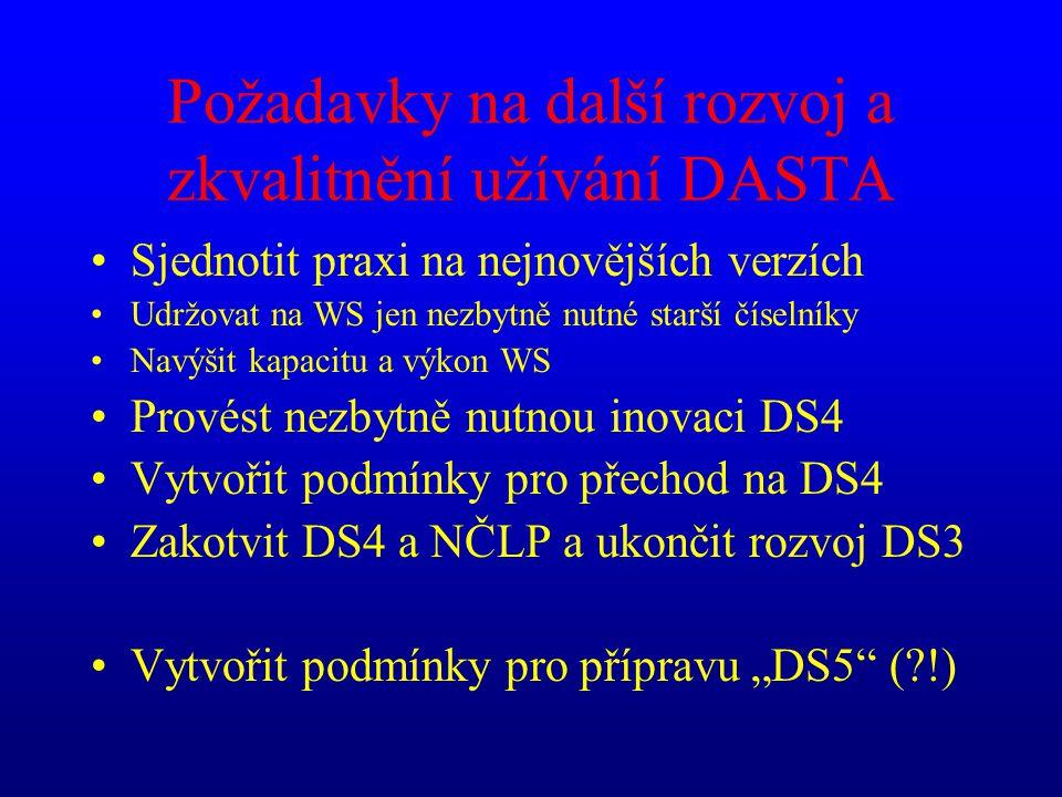 Požadavky na další rozvoj a zkvalitnění užívání DASTA