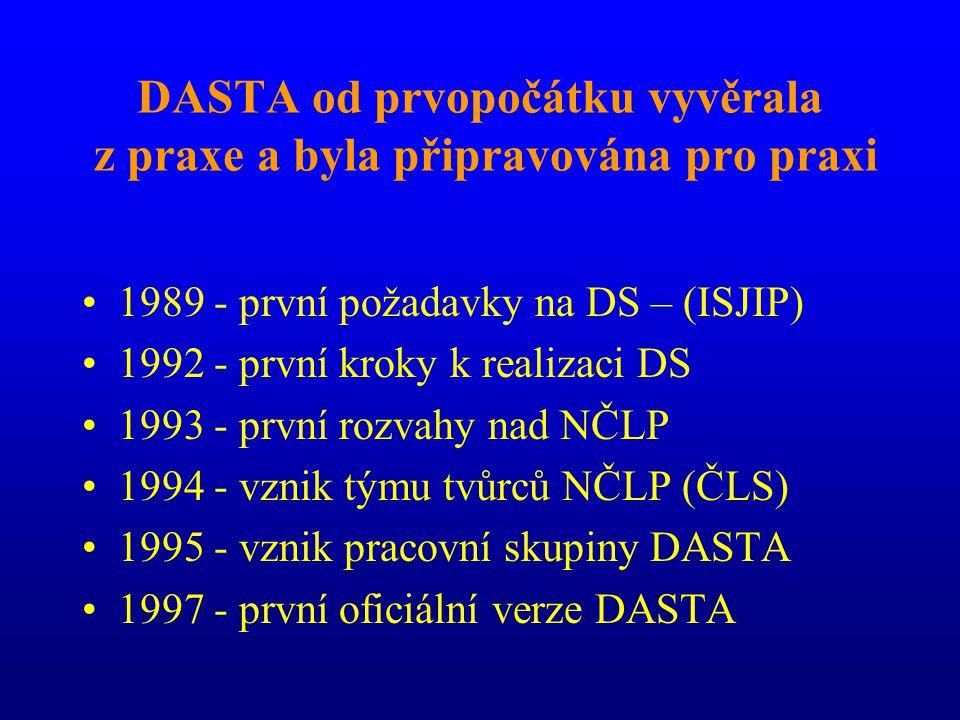 DASTA od prvopočátku vyvěrala z praxe a byla připravována pro praxi