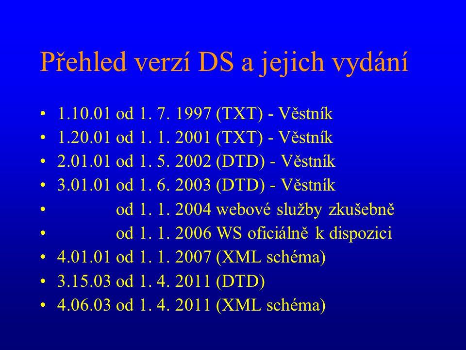 Přehled verzí DS a jejich vydání