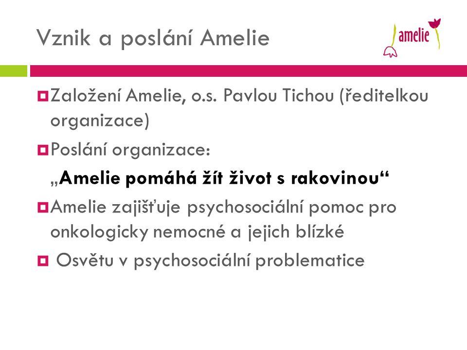 Vznik a poslání Amelie Založení Amelie, o.s. Pavlou Tichou (ředitelkou organizace) Poslání organizace:
