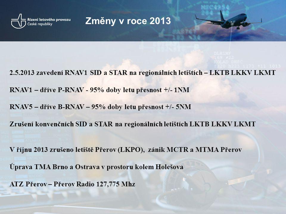 Změny v roce 2013 2.5.2013 zavedení RNAV1 SID a STAR na regionálních letištích – LKTB LKKV LKMT.