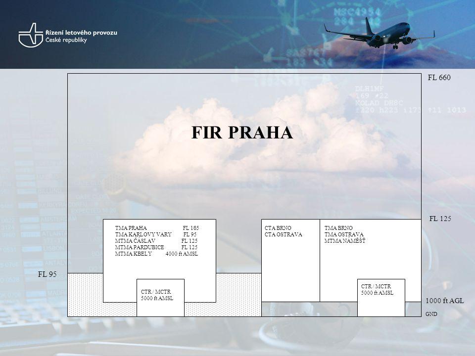 FIR PRAHA FL 660 FL 95 FL 125 1000 ft AGL TMA PRAHA FL 165