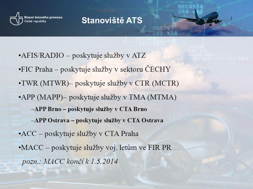 Stanoviště ATS AFIS/RADIO – poskytuje služby v ATZ