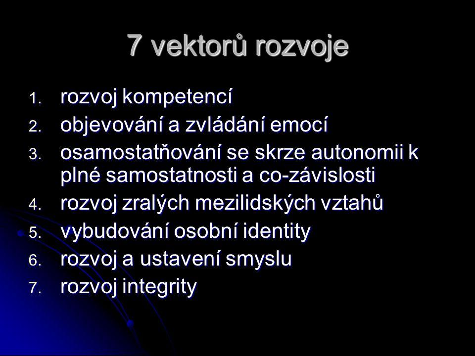 7 vektorů rozvoje rozvoj kompetencí objevování a zvládání emocí