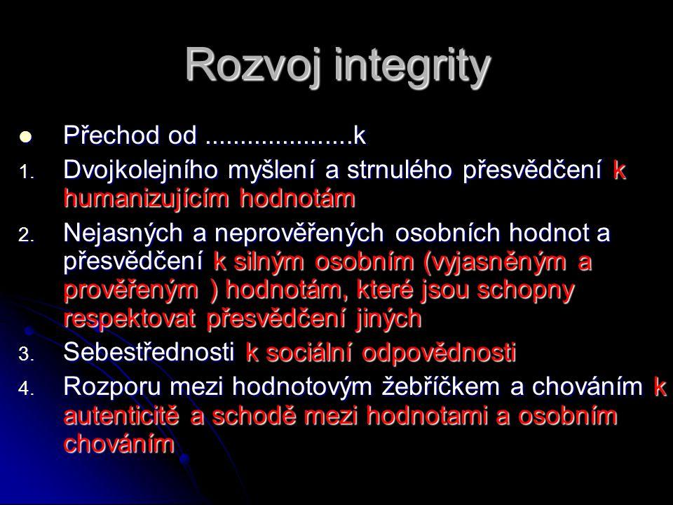 Rozvoj integrity Přechod od .....................k