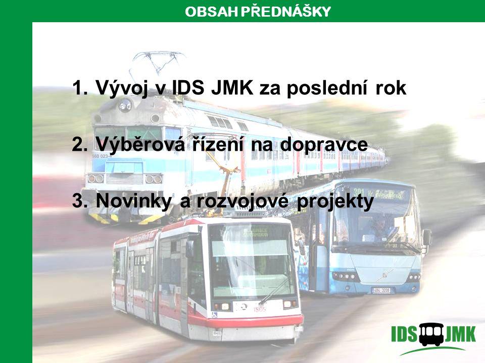 Vývoj v IDS JMK za poslední rok Výběrová řízení na dopravce