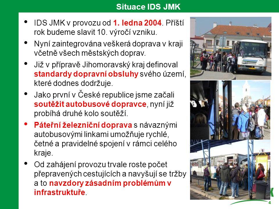 Situace IDS JMK IDS JMK v provozu od 1. ledna 2004. Příští rok budeme slavit 10. výročí vzniku.