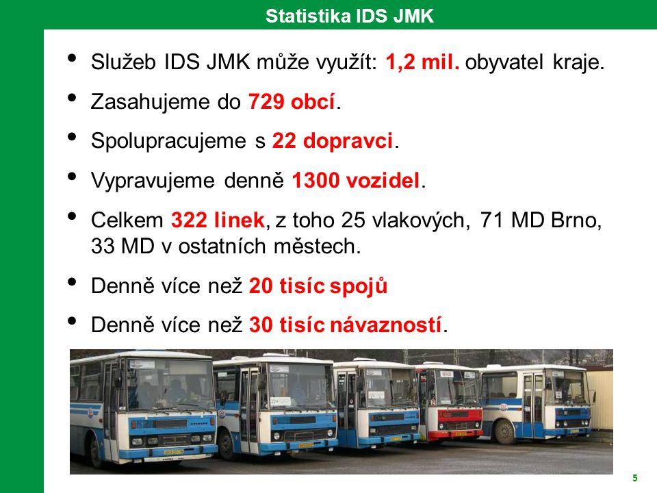 Služeb IDS JMK může využít: 1,2 mil. obyvatel kraje.