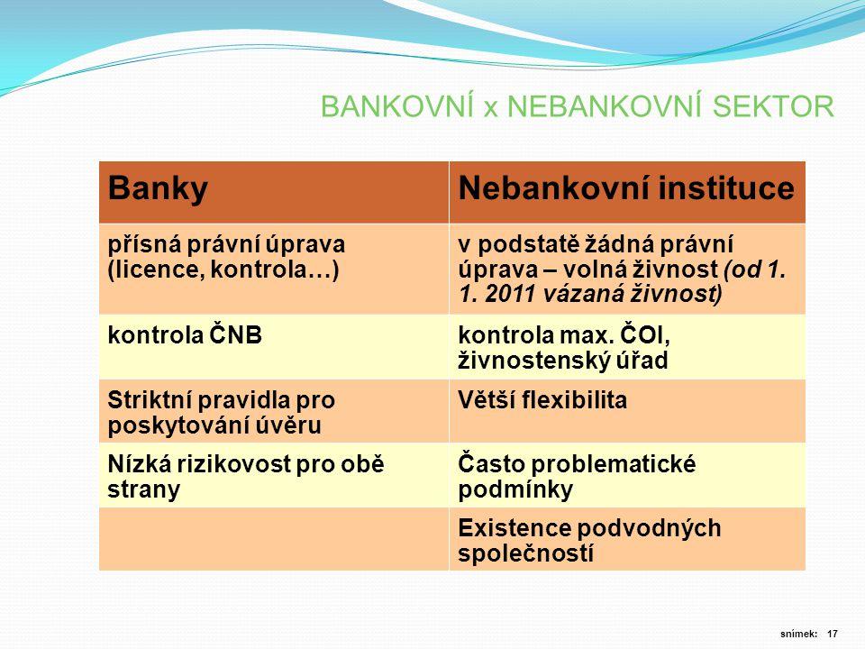 Banky Nebankovní instituce BANKOVNÍ x NEBANKOVNÍ SEKTOR