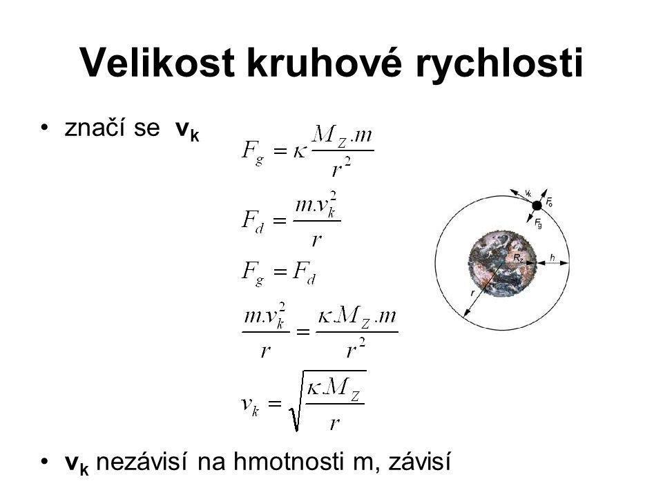 Velikost kruhové rychlosti