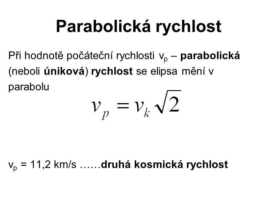 Parabolická rychlost Při hodnotě počáteční rychlosti vp – parabolická