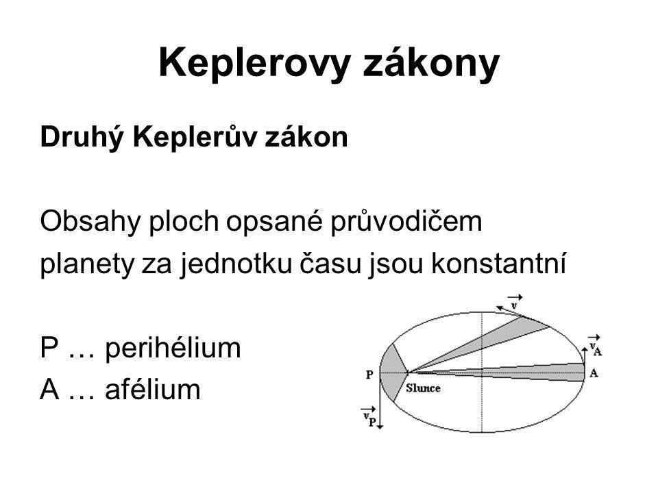 Keplerovy zákony Druhý Keplerův zákon Obsahy ploch opsané průvodičem