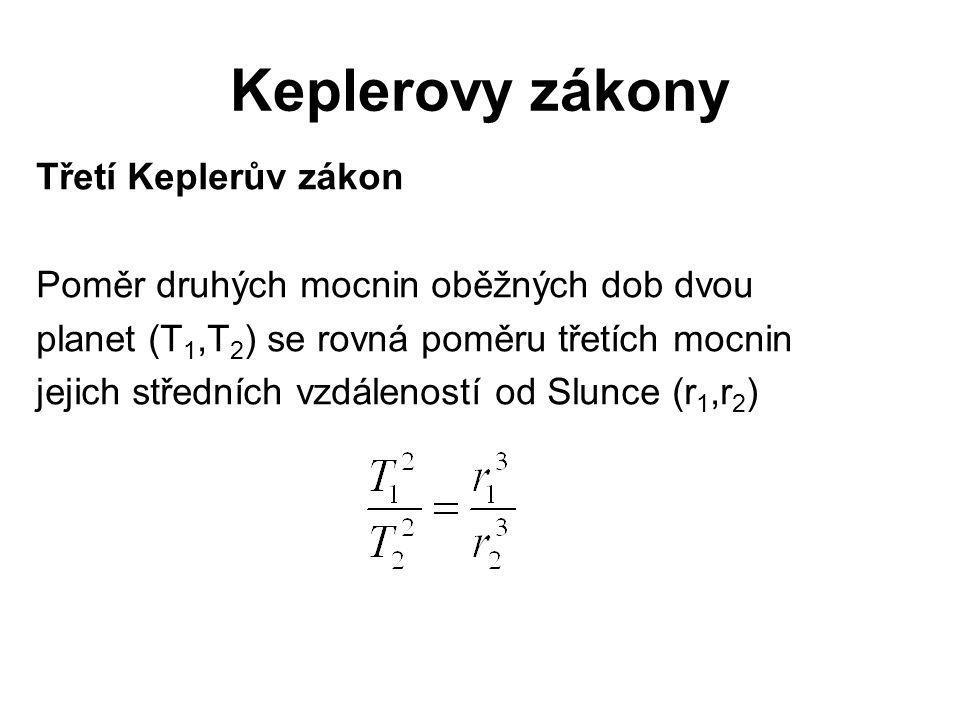 Keplerovy zákony Třetí Keplerův zákon