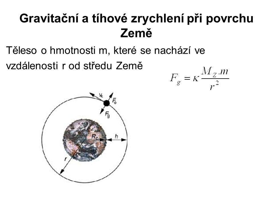 Gravitační a tíhové zrychlení při povrchu Země