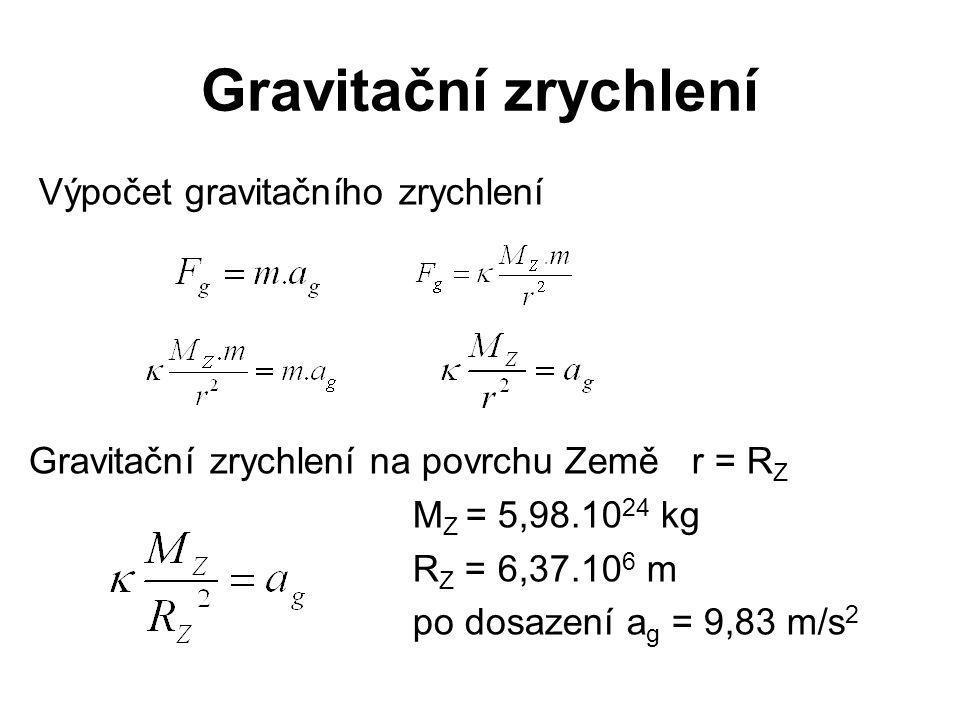 Gravitační zrychlení Výpočet gravitačního zrychlení