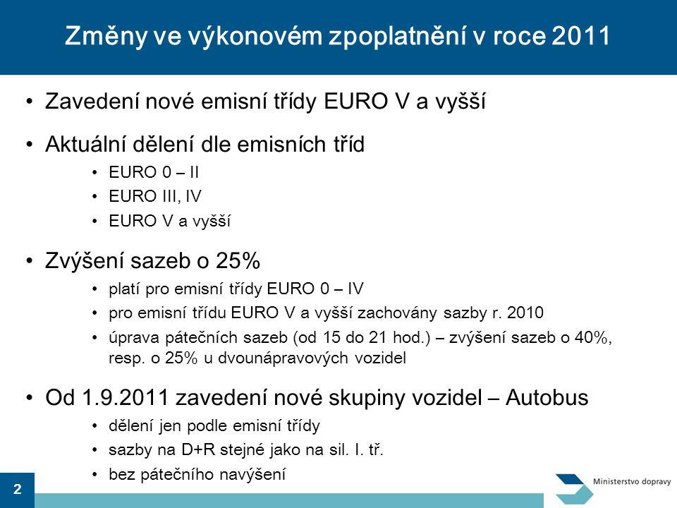 Změny ve výkonovém zpoplatnění v roce 2011