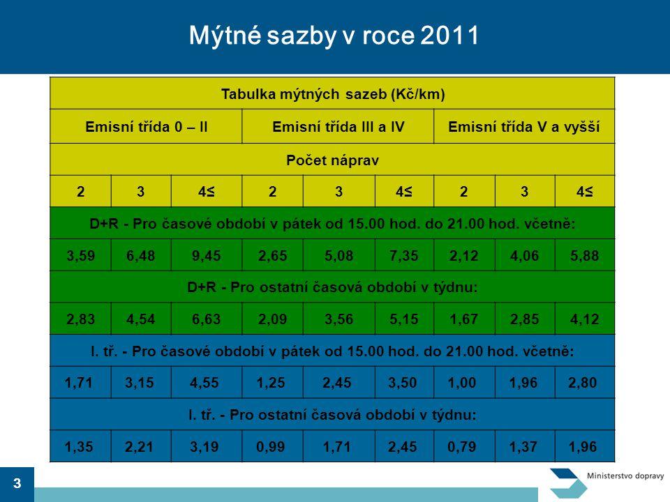 Mýtné sazby v roce 2011 Tabulka mýtných sazeb (Kč/km)