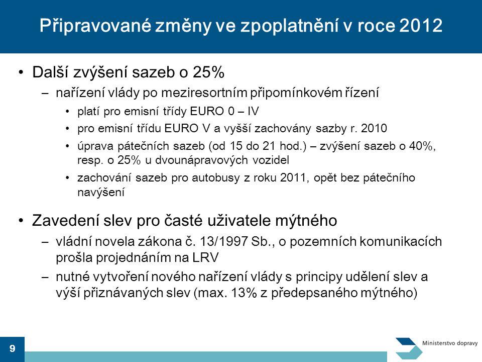 Připravované změny ve zpoplatnění v roce 2012