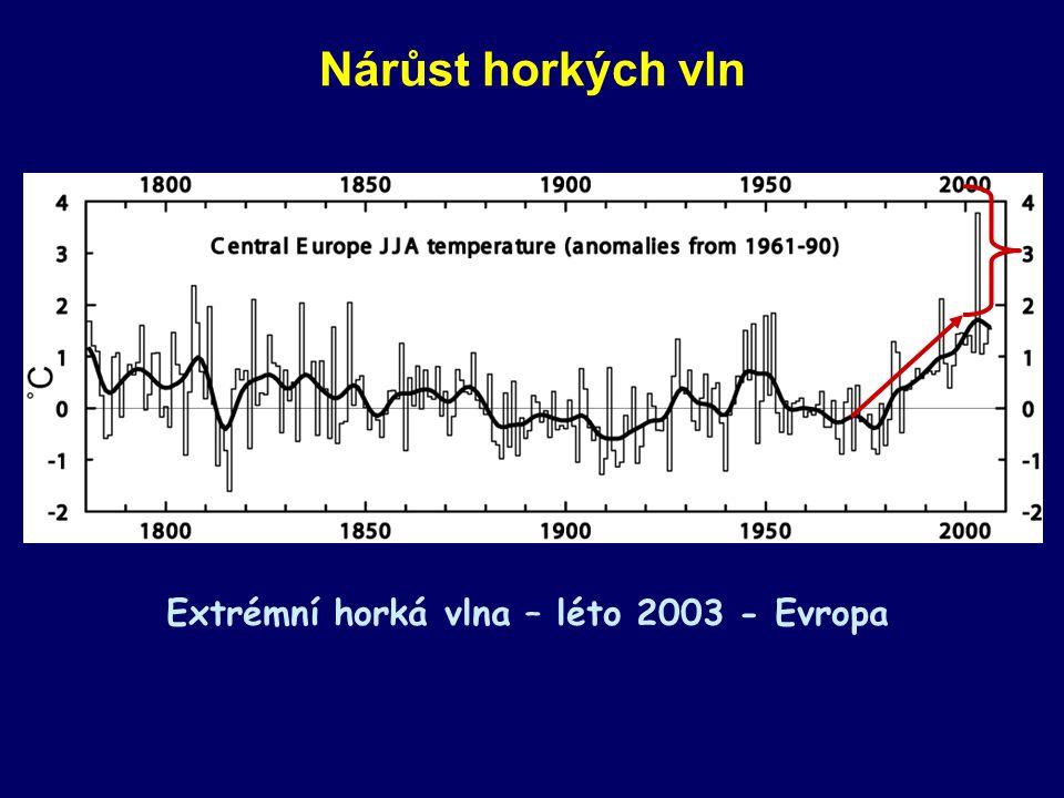 Nárůst horkých vln Extrémní horká vlna – léto 2003 - Evropa