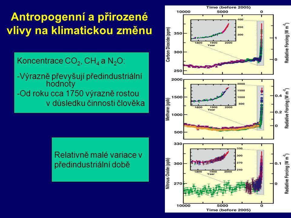 Antropogenní a přirozené vlivy na klimatickou změnu