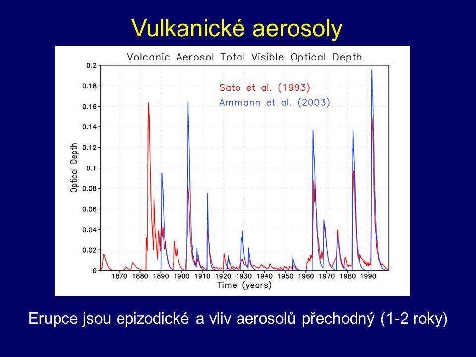 Erupce jsou epizodické a vliv aerosolů přechodný (1-2 roky)