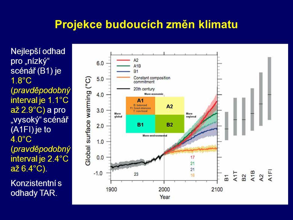 Projekce budoucích změn klimatu