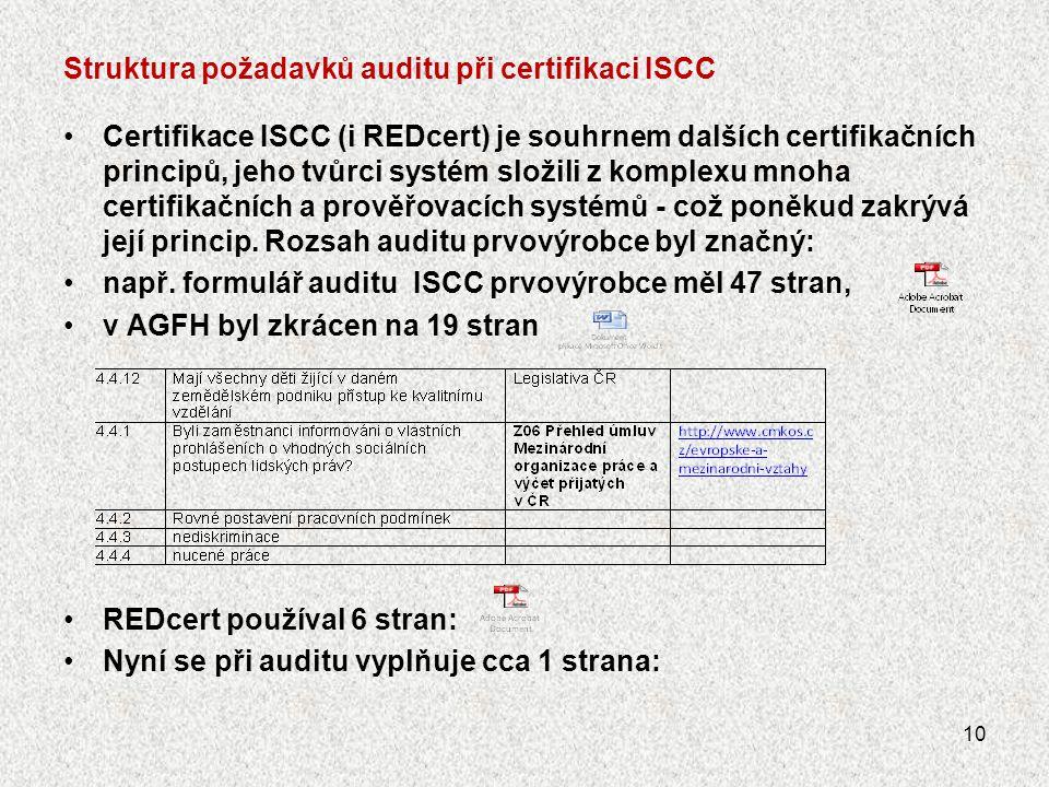 Struktura požadavků auditu při certifikaci ISCC