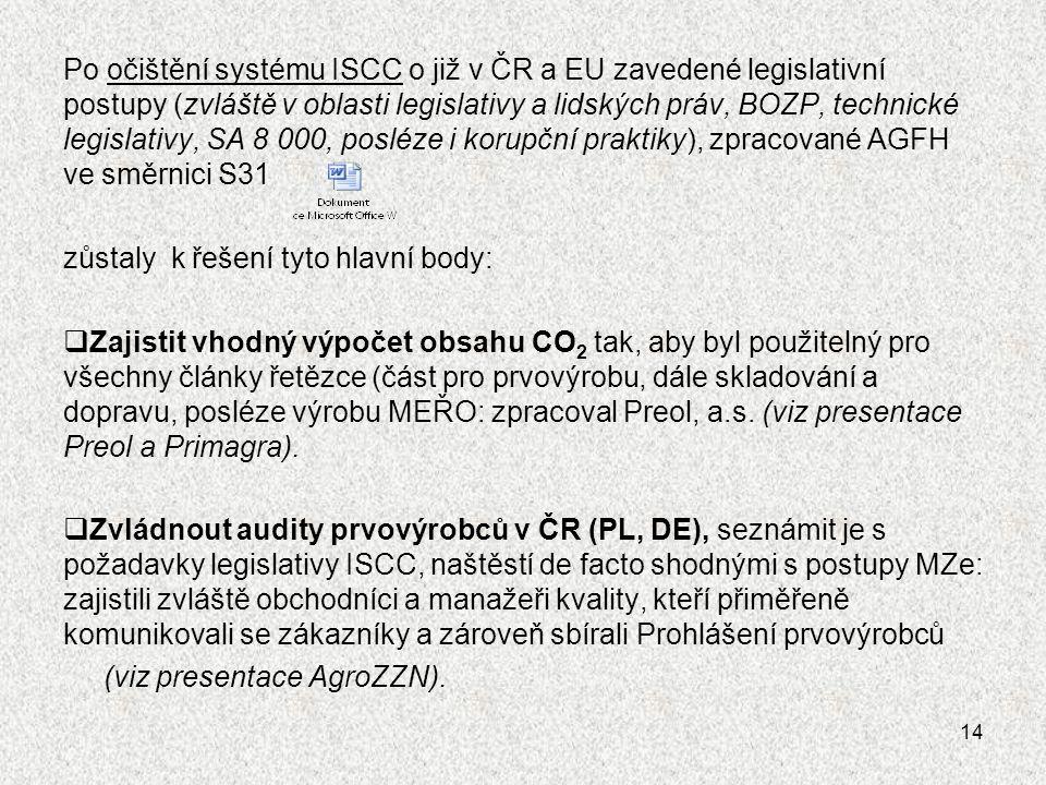 Po očištění systému ISCC o již v ČR a EU zavedené legislativní postupy (zvláště v oblasti legislativy a lidských práv, BOZP, technické legislativy, SA 8 000, posléze i korupční praktiky), zpracované AGFH ve směrnici S31