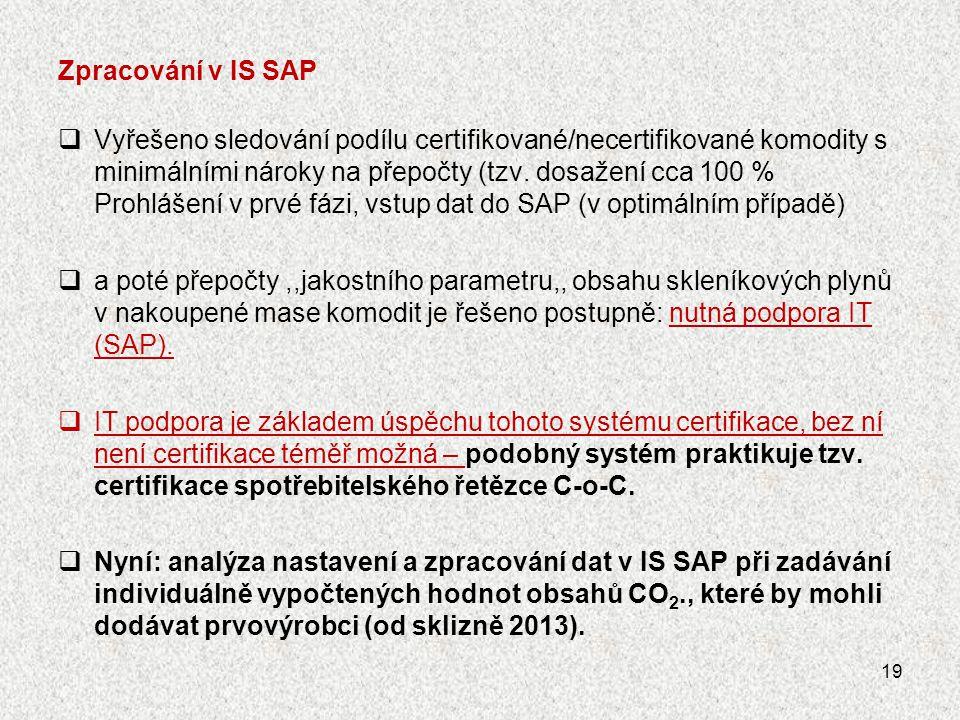 Zpracování v IS SAP