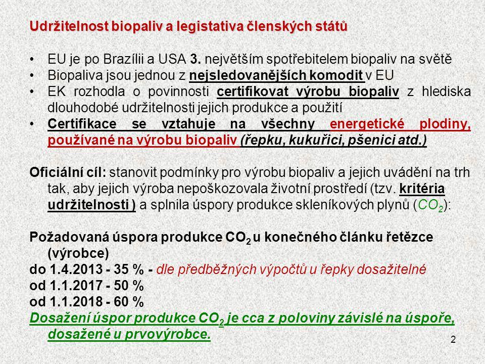 Udržitelnost biopaliv a legistativa členských států