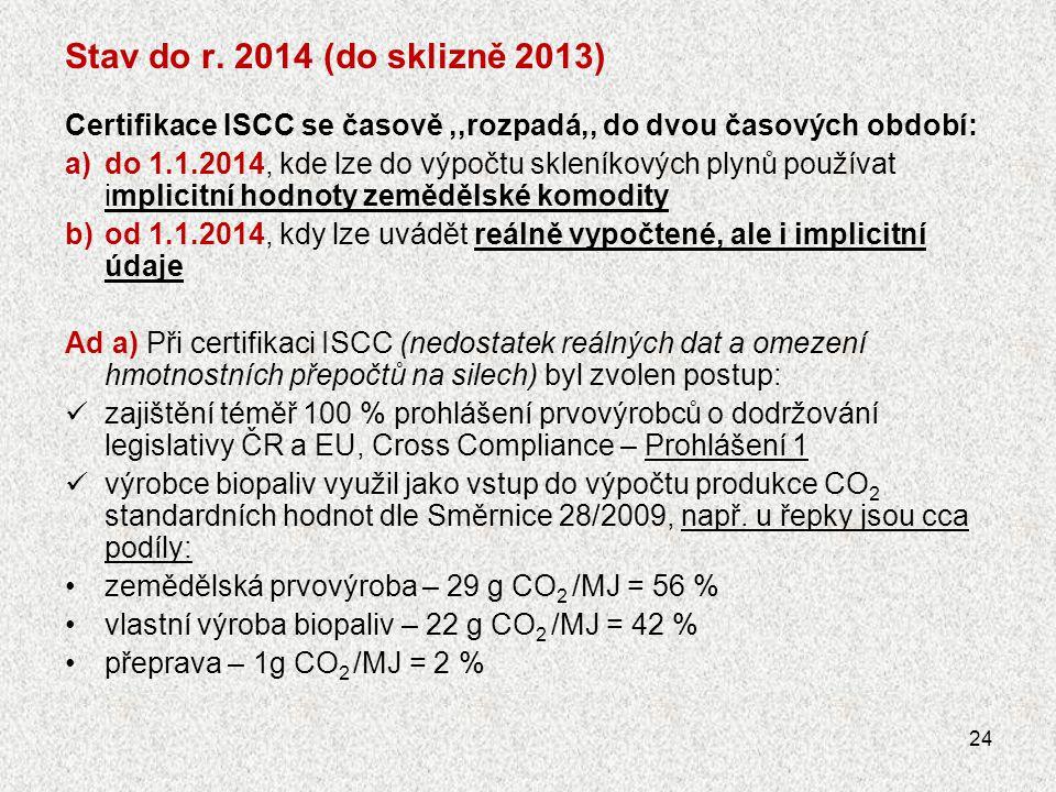 Stav do r. 2014 (do sklizně 2013) Certifikace ISCC se časově ,,rozpadá,, do dvou časových období: