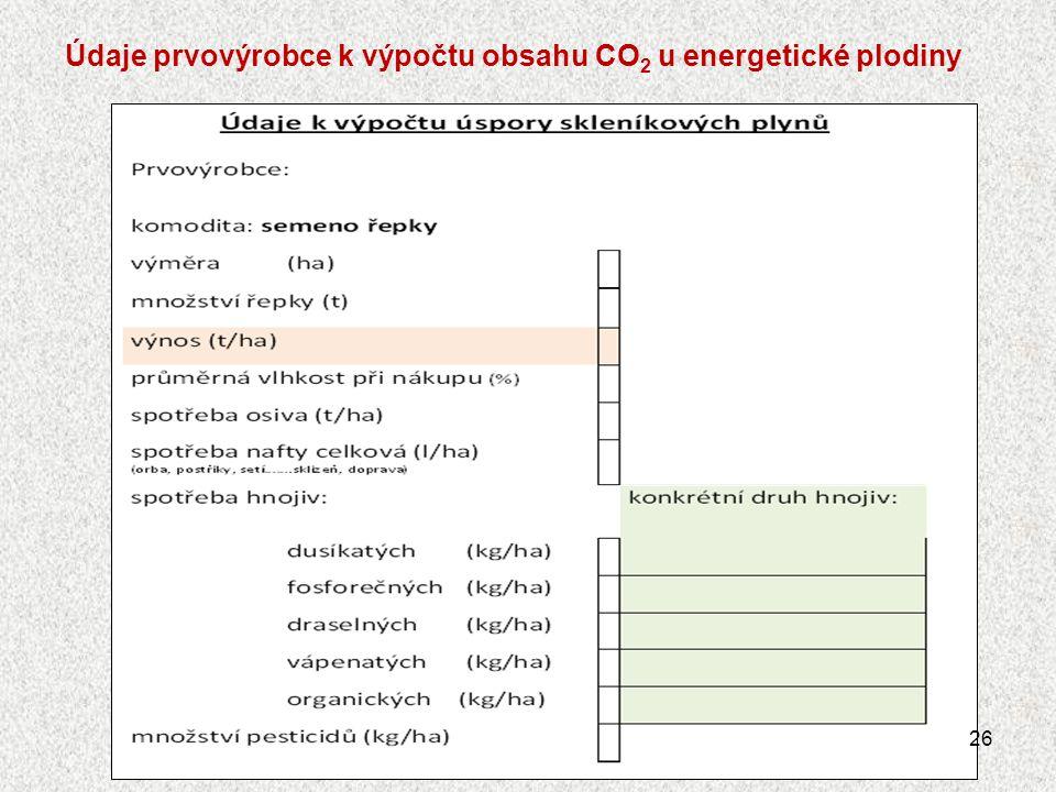 Údaje prvovýrobce k výpočtu obsahu CO2 u energetické plodiny