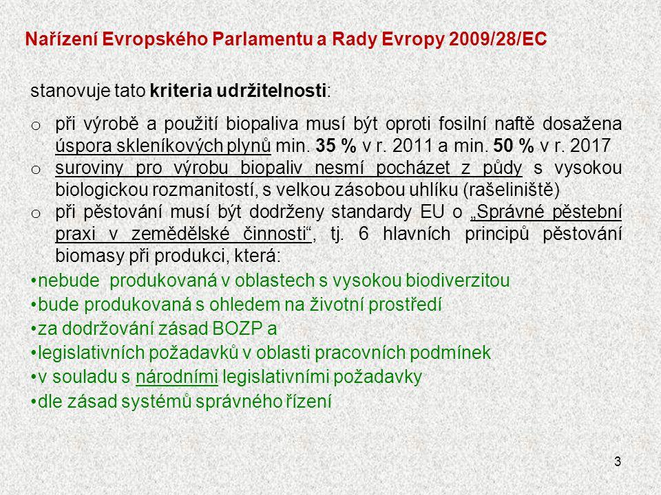 Nařízení Evropského Parlamentu a Rady Evropy 2009/28/EC