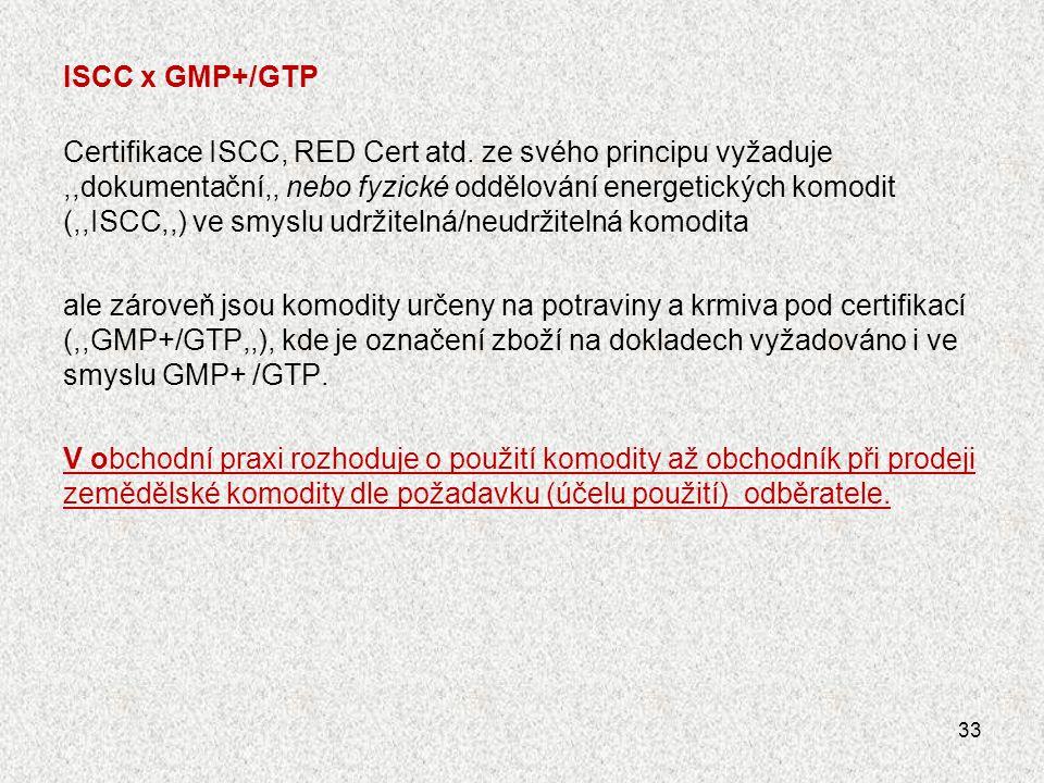 ISCC x GMP+/GTP
