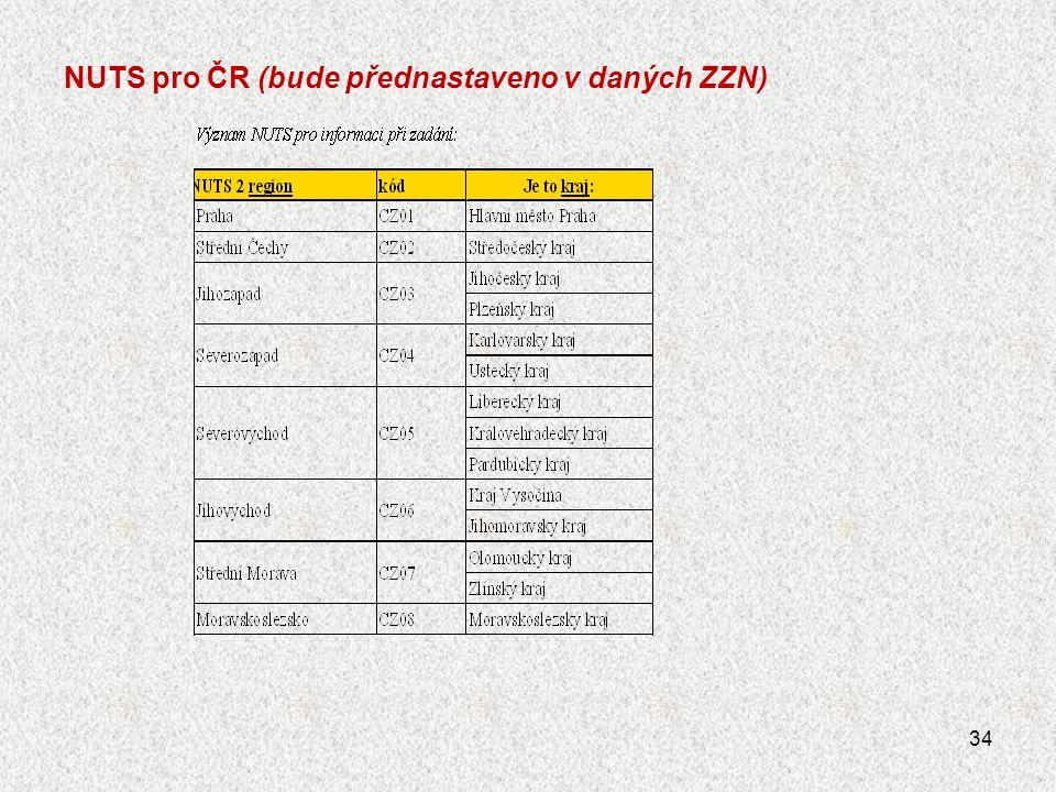 NUTS pro ČR (bude přednastaveno v daných ZZN)