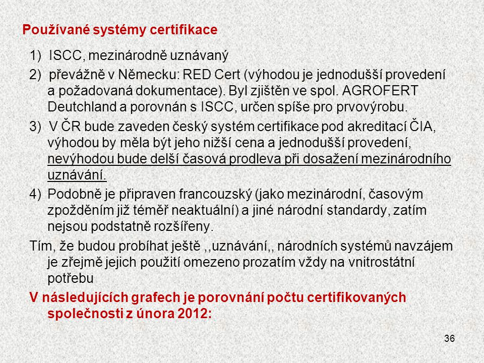 Používané systémy certifikace