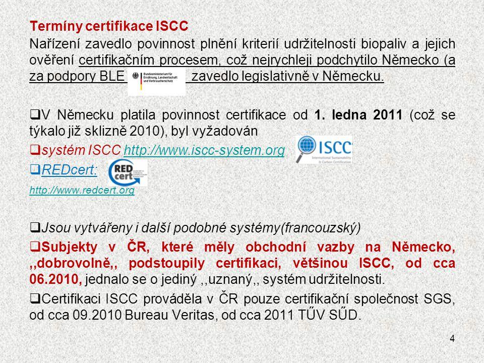 Termíny certifikace ISCC