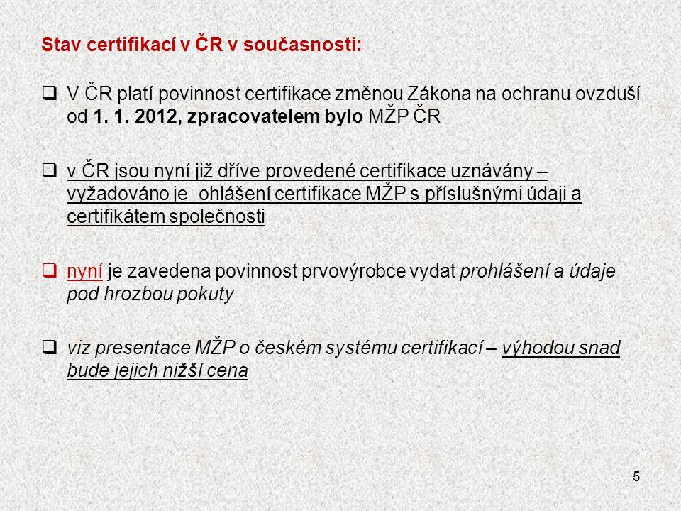 Stav certifikací v ČR v současnosti:
