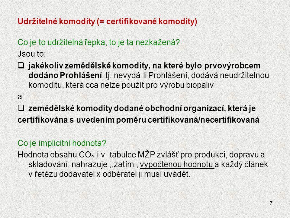 Udržitelné komodity (= certifikované komodity)