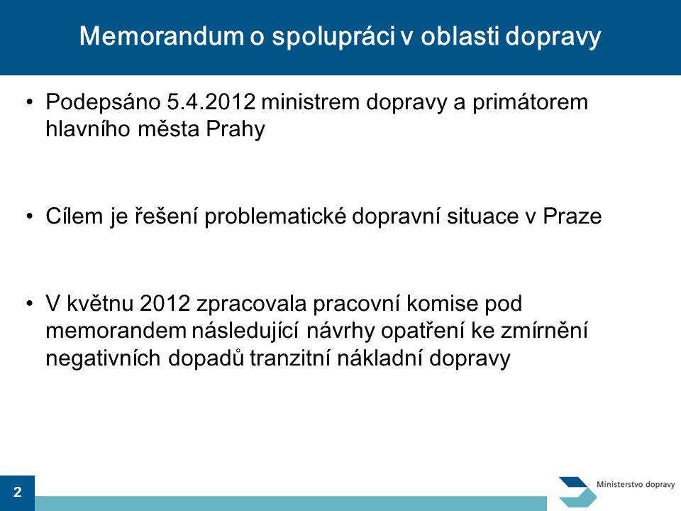 Memorandum o spolupráci v oblasti dopravy