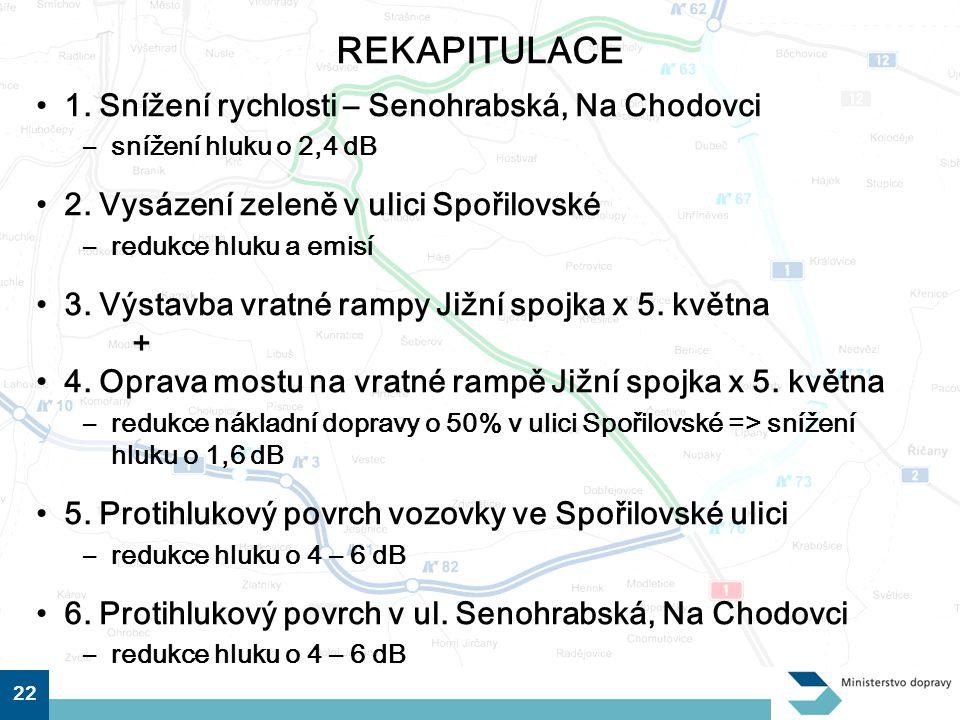REKAPITULACE 1. Snížení rychlosti – Senohrabská, Na Chodovci