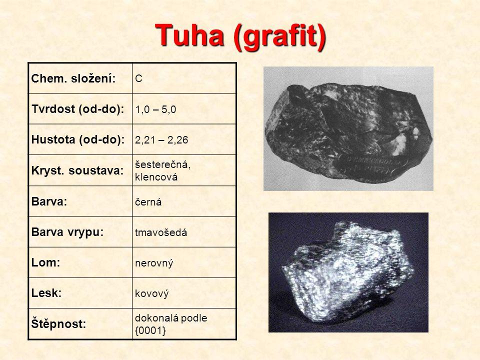 Tuha (grafit) Chem. složení: Tvrdost (od-do): Hustota (od-do):